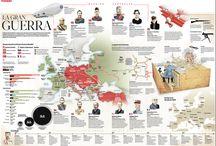 İnfografik Savaş / Türk tarihi ile ilgili infografikler.