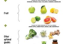 Green Juice and Smoothies / juicing and smoothies