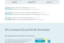 Comparing Social Media Networks