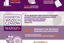 Urodziny Wizaz.pl