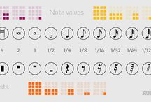 Note Values / Note values infographics