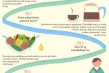 Diety i ciekawostki