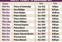 Royal trivia
