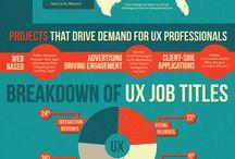UI/UX & Everything in between