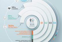 Infografías Salud / Infografías sobre Comunicación y Publicidad de Salud #salud #redessociales #infografía #socialmedia