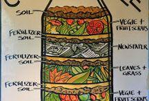 ECOLOGY - Green Kitchen