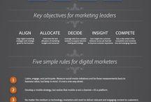 Infographics | Marketing / Digital Marketing Infographic