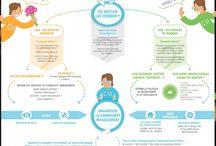 Web Marketing Stratégie