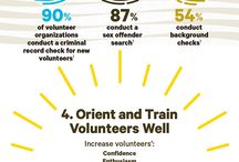 Volunteer and Program Management