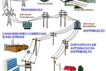 Elektrik