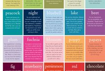 Favourite colour / What it says about you