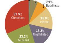 AP human religion