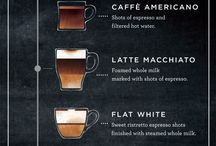 Espresso Knowledge