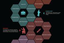 Web & UX Design