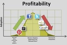 Social media stats / by Danny Denhard
