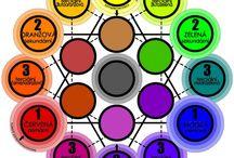 farby,vv