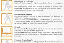 Infografía Informativa / Infografías realizadas para la información y difusión de todo tipo de acontecimientos.