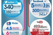 Digital - Marketing - SSMM