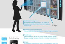 Smart City_Public Poster