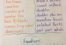 First Grade Math Anchor Charts / Math anchor charts for the first grade classroom