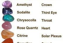 Chakras / Crystals relating to