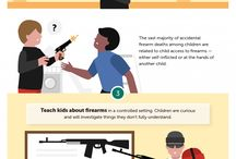 Gun / firearm safety for kids / Safety plan: How to protect your children from an active shooter in a public place. Educational kids activities for firearms / gun safety.