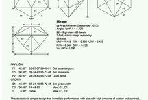 Faceting designs