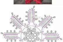 future crocheting
