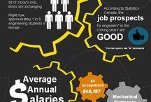 Industry Insight - Engineering