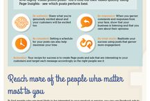 Content Marketing / Some Examples of Content Developed By Render Positive