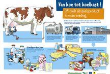 Thema Boerderij Bovenbouw