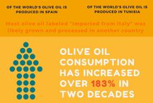 Olive Oil Facts / Facts about olive oil and other products carried by Manassas Olive Oil Company