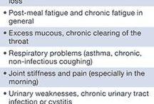 Dr Gundry Lectin Intolerance Diet