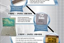 Pc history and future
