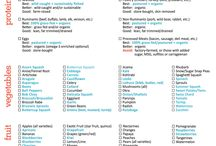 Sisterhood Whole30 Challenge / Recipes and information for the Whole30 program. / by ShrinkingJeans