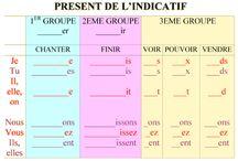 Francés - French - Français