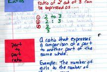 Middle school math / by Joanna Pangilinan