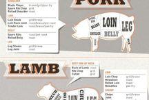 Υλικό για Burger&Meat Grapics