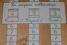 Matematické inšpirácie