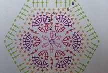 Projekty na vyzkoušení / Crochet