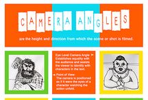 Media Literacy Posters / Colourful, educational and engaging media literacy posters for every English or Media classroom on camera angles, shot sizes, colour meaning, values & ideologies, film movements, stereotypes, mise-en-scene, film conventions and many more.  These are great to reinforce media literacy activities in a Media Arts or English classroom.  Available from: https://www.teacherspayteachers.com/Store/Media-And-English-Literacy