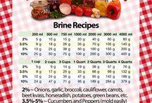 recipes: fermentation