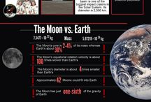 space info