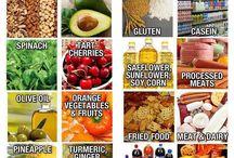 Health/Vit & Food info