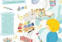 Lookbook Hoptoys / Des idées d'association de produit Hop'Toys. Par handicap, par trouble, par particularité sensorielle, retrouver les whishlistes de tous nos collaborations....