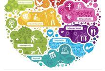 education methodologies