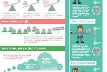 Business idea statups