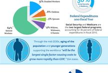 Social Security & Medicare Infographics