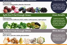 {eat}: nutrition  / Tips and Articles for a healthy body & lifestyle.  / by Victoria Simpson