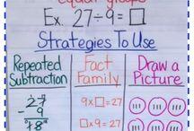 Teaching Math: Division